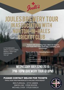 Brewery Tour Poster